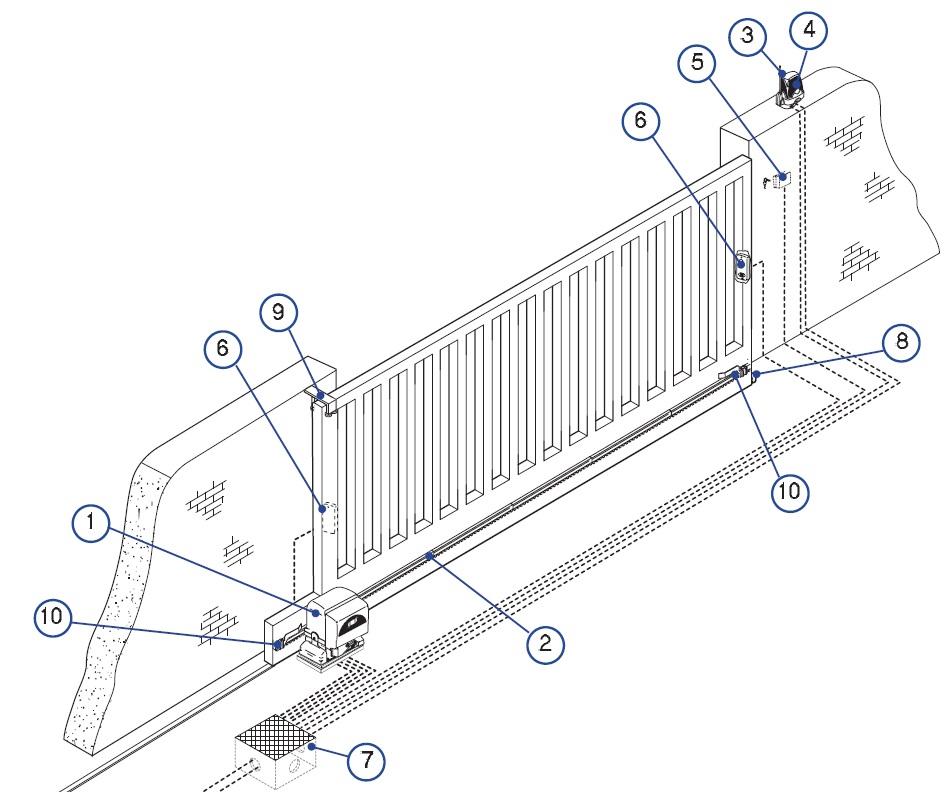 Standardní instalace BX 74-78