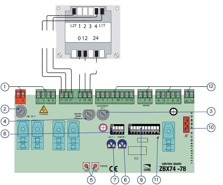 Řídící panel - hlavní součásti