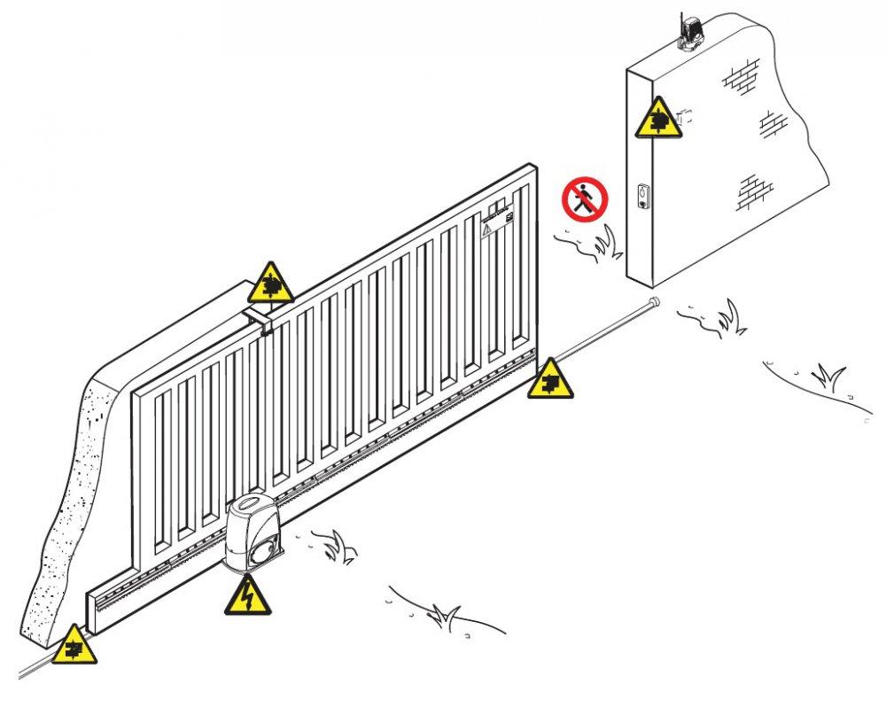 Důležité bezpečnostní pokyny