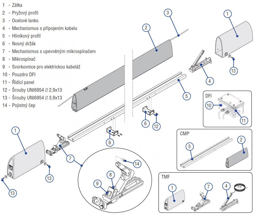 Popis jednotlivých částí bezpečnostní lišty