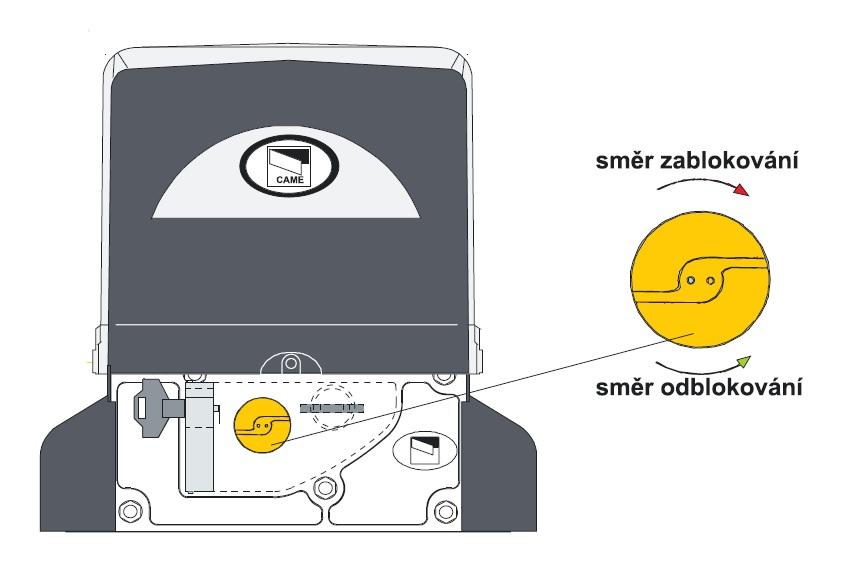 Odblokování pohonu BX 74-78